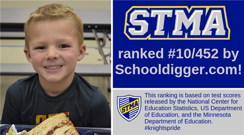More high rankings for STMA!